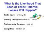 what is the likelihood that each of these potential losses will happen