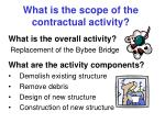 what is the scope of the contractual activity