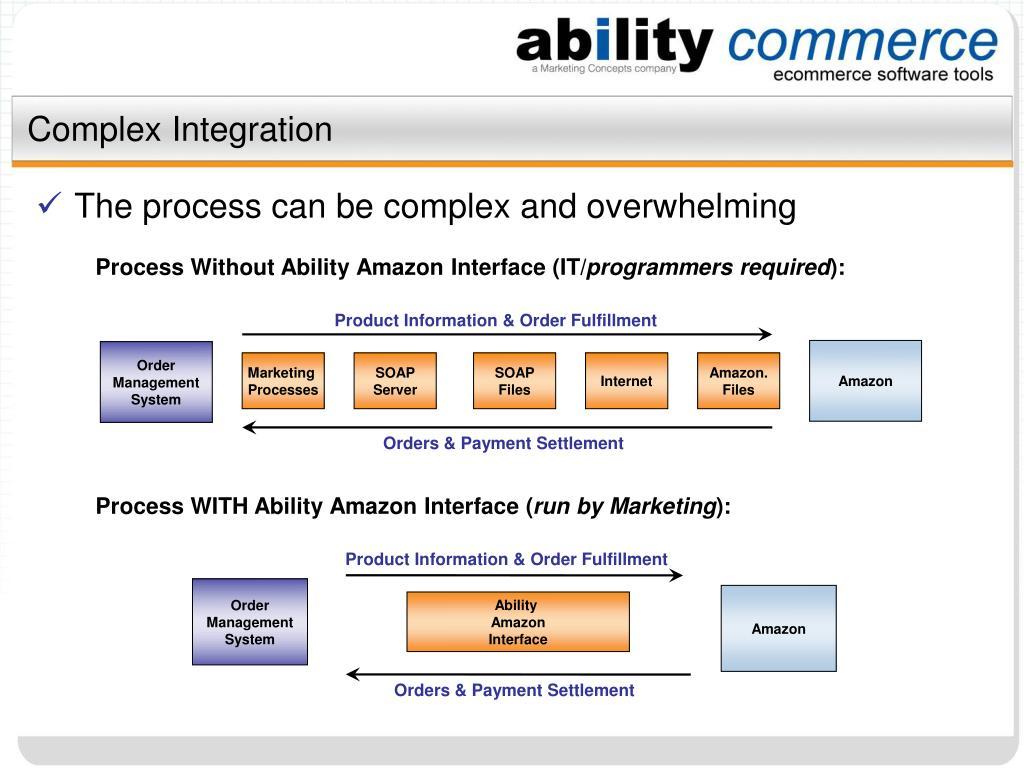 Process Without Ability Amazon Interface (IT/