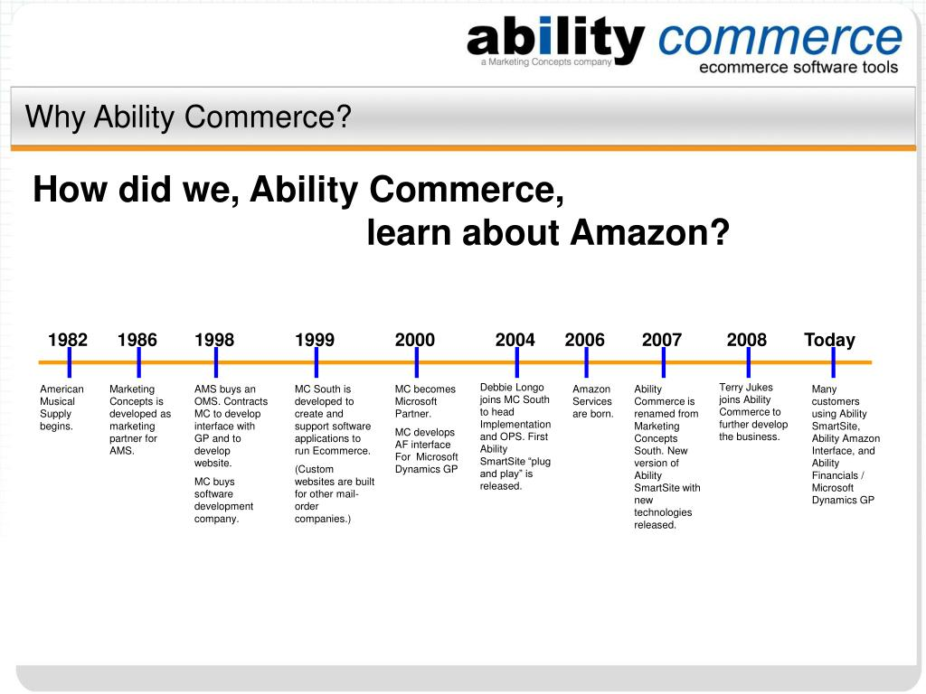 Why Ability Commerce?