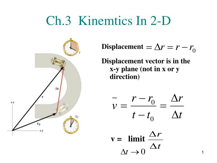 ch 3 kinemtics in 2 d n.