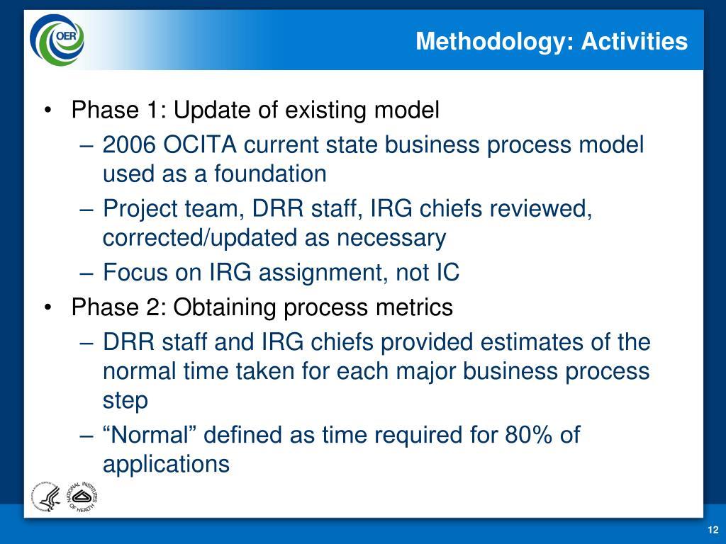 Methodology: Activities