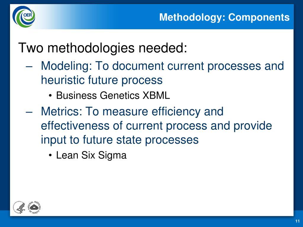 Methodology: Components