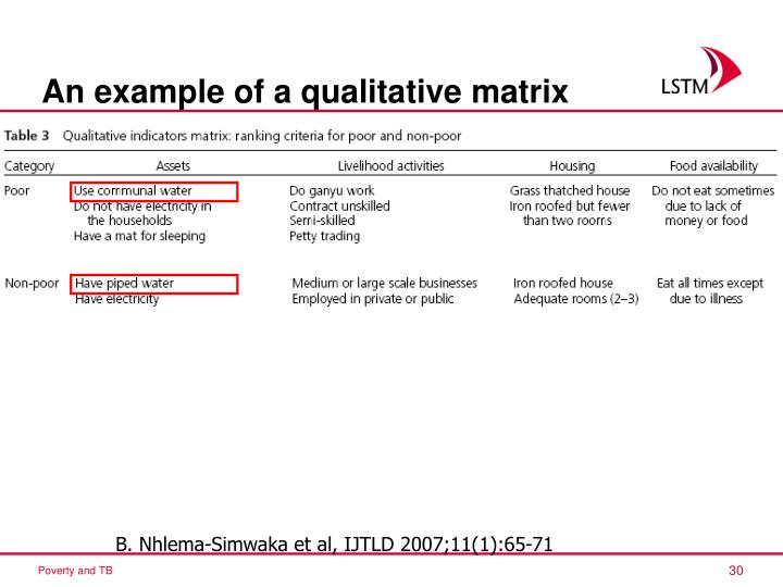 An example of a qualitative matrix