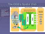 the ogs s spatial web