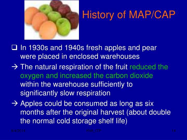 History of MAP/CAP