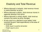 elasticity and total revenue2