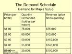 the demand schedule demand for maple syrup1
