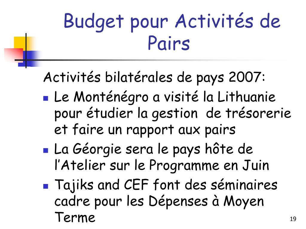 Budget pour Activités de  Pairs