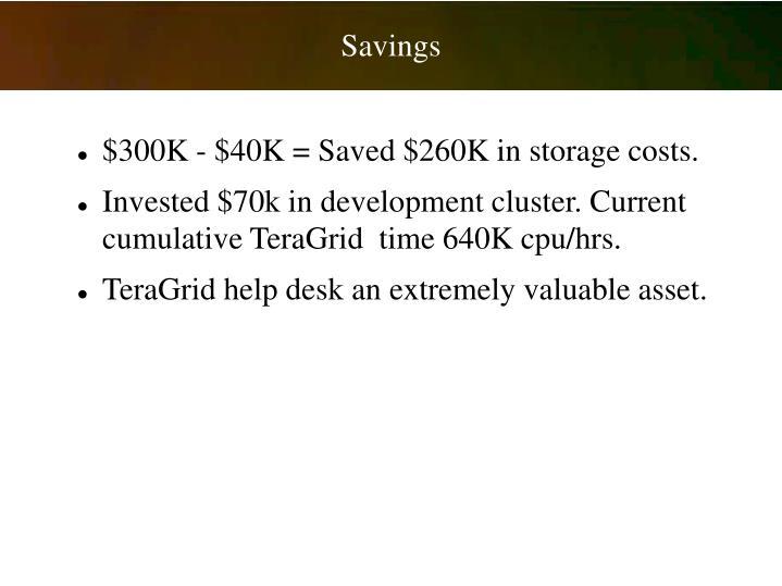 $300K - $40K = Saved $260K in storage costs.