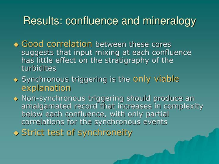 Results: confluence and mineralogy