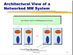 architectural view of a networked mm system