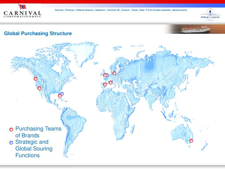 Global Purchasing Structure