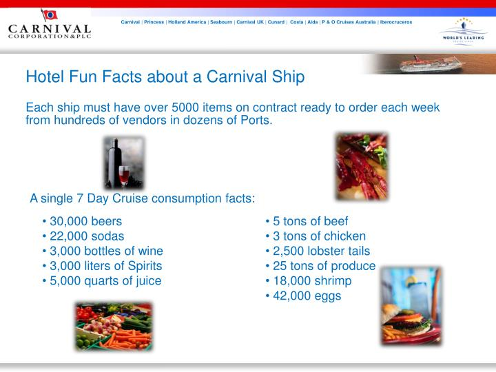 Hotel Fun Facts about a Carnival Ship
