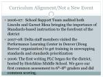 curriculum alignment not a new event