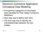 electronic commerce application conceptual data modeling