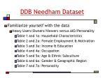 ddb needham dataset