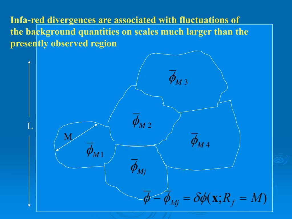 Infa-red divergences are associated with fluctuations of