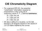 cie chromaticity diagram1