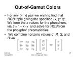 out of gamut colors