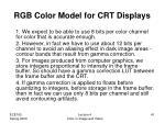rgb color model for crt displays