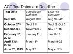 act test dates and deadlines