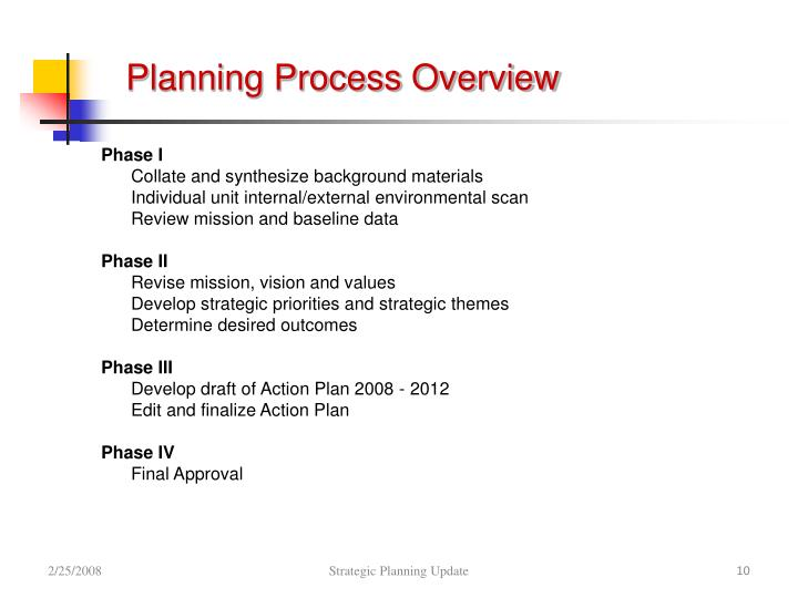 Planning Process Overview