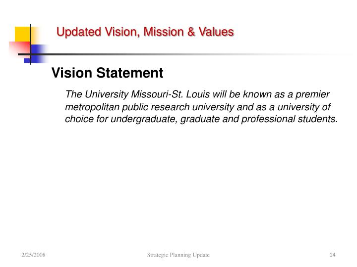 Updated Vision, Mission & Values
