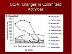 blsa changes in committed activities