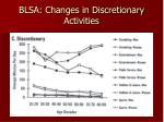 blsa changes in discretionary activities