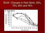 blsa changes in paid work 60 s 70 s 80 s and 90 s