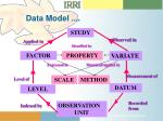 data model1