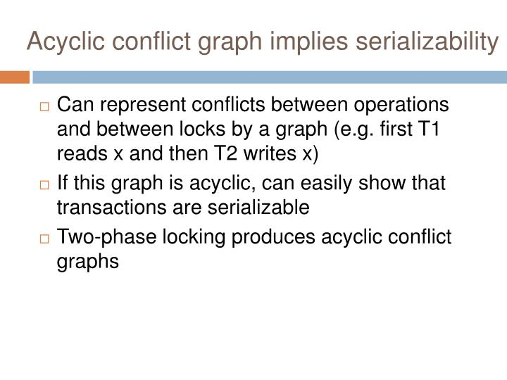 Acyclic conflict graph implies serializability