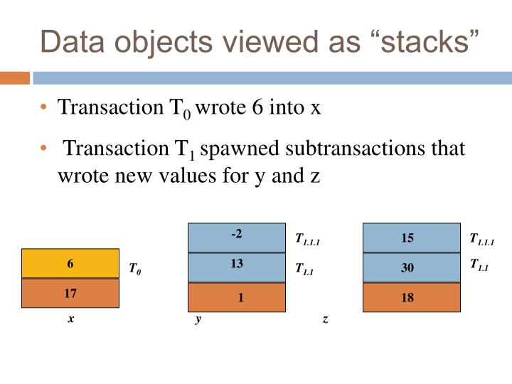 """Data objects viewed as """"stacks"""""""