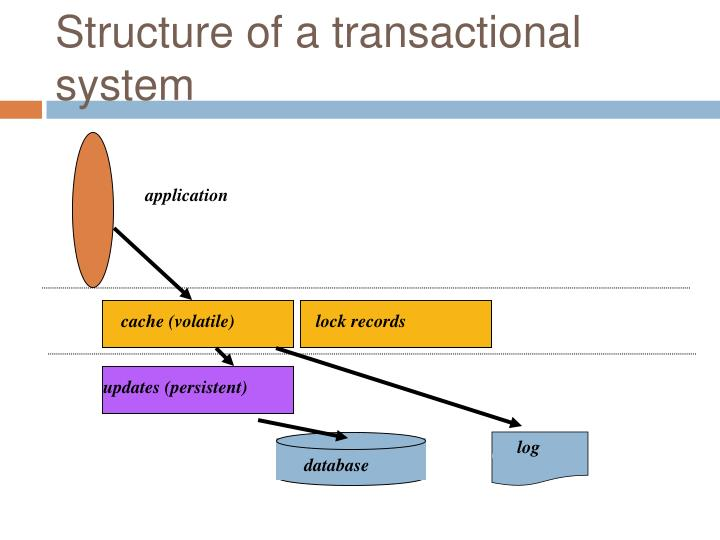 Structure of a transactional system