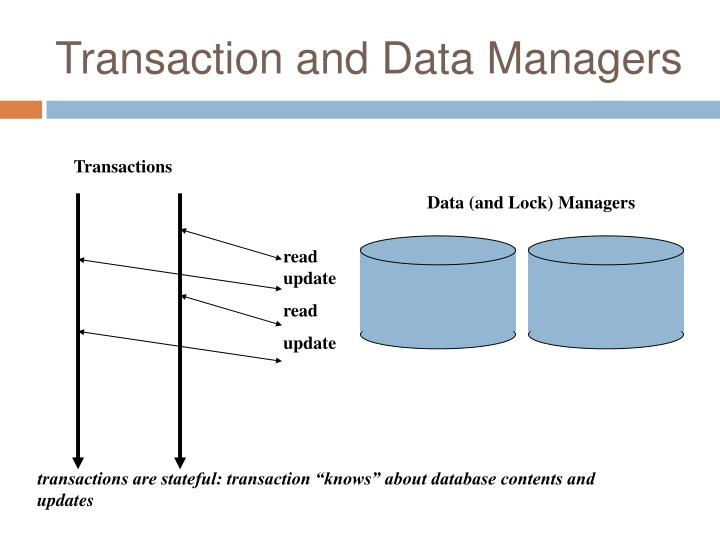 Transaction and Data Managers