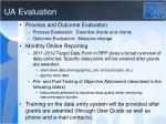 ua evaluation