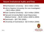 recent institutional audits and fines