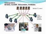 interpreters bristol cardiff gloucester n wales
