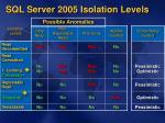 sql server 2005 isolation levels