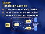 today transaction example