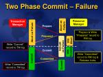 two phase commit failure