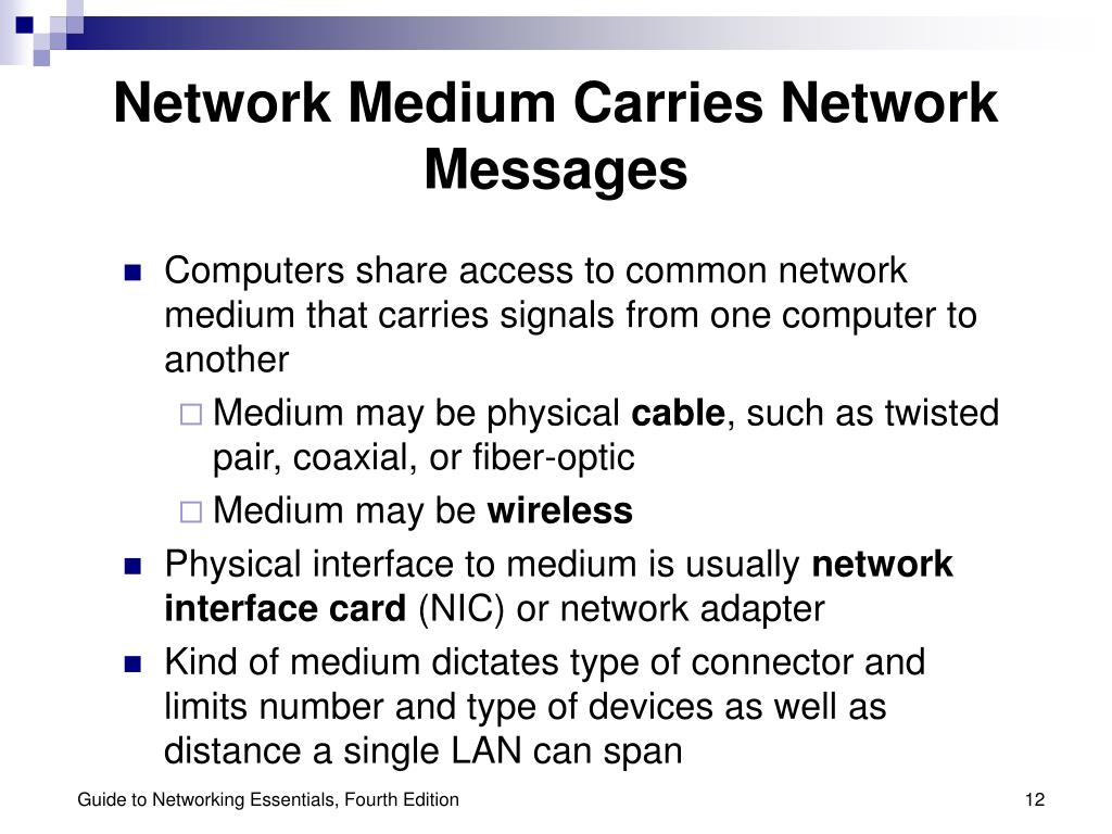 Network Medium Carries Network Messages