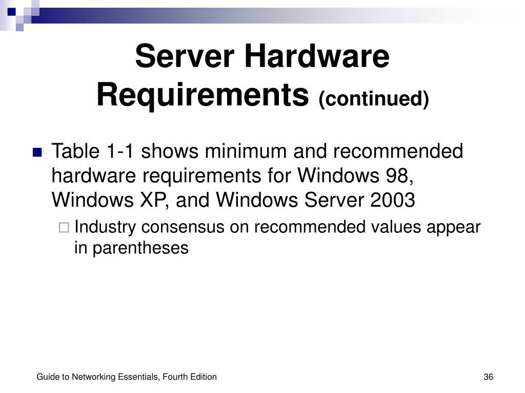 Server Hardware Requirements
