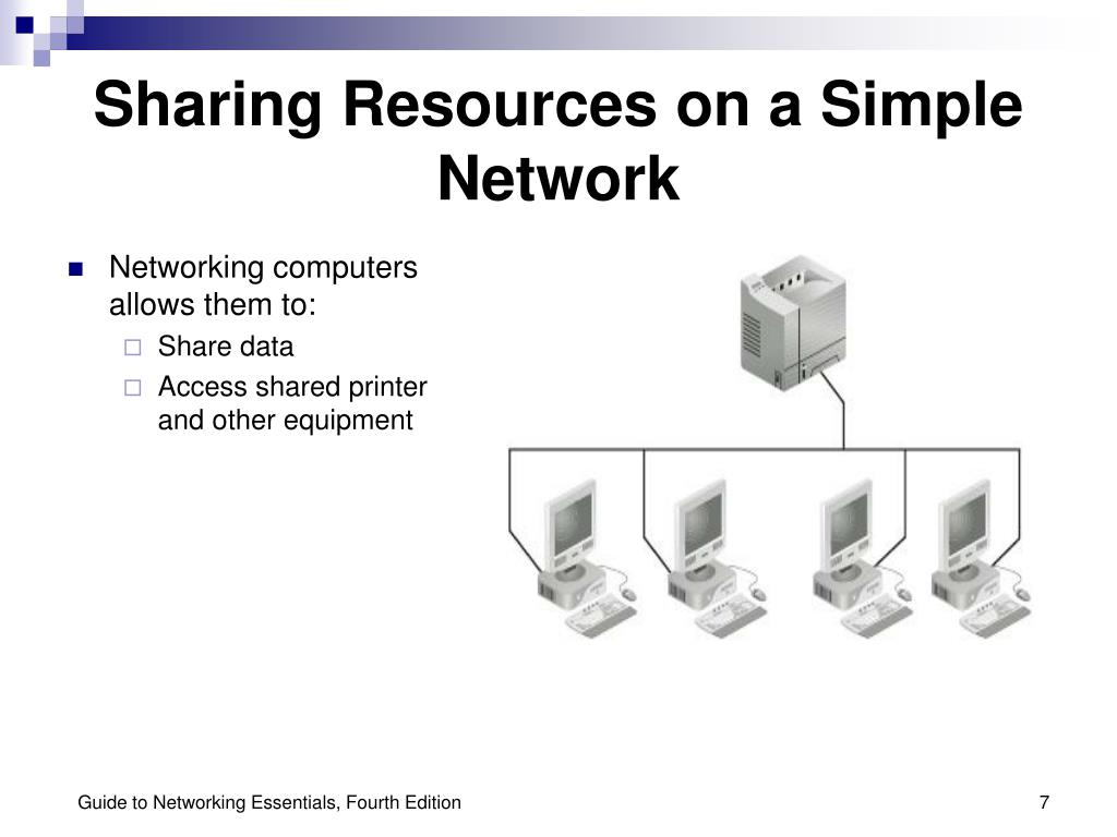 Sharing Resources on a Simple Network