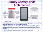 surrey society grid s architecture