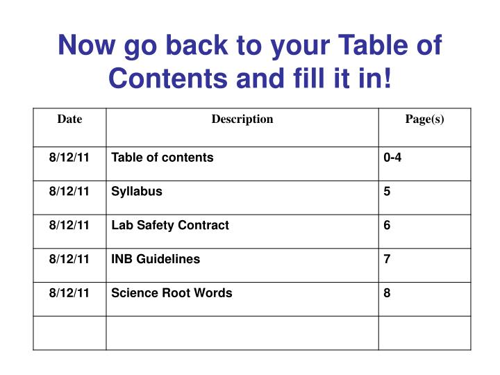 Now go back to your Table of Contents and fill it in!