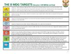 the 8 mdg targets source un mdgs online