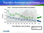 fluor safety performance versus industry