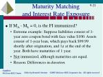 maturity matching and interest rate exposure